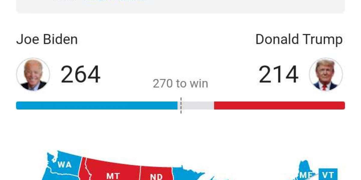 Us election results 2020 the winner is Joe biden, Donard Trump