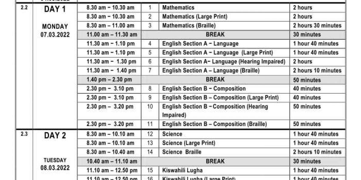 KCPE 2021 Examination Timetable read here